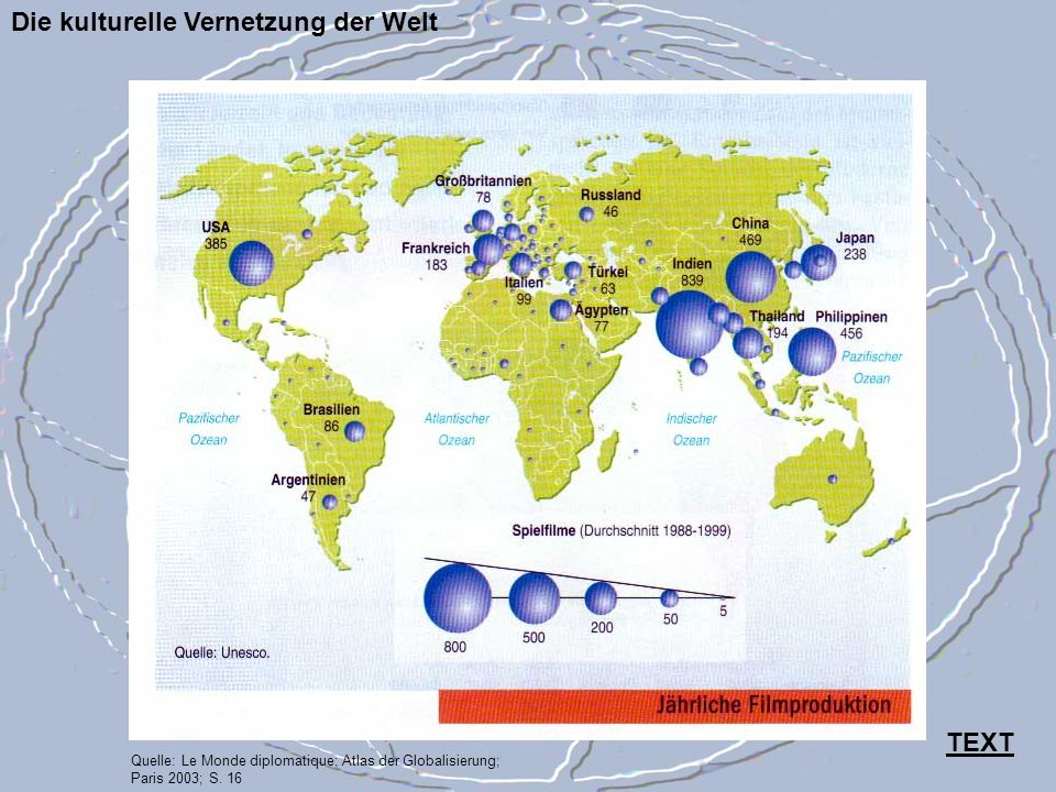 Die kulturelle Vernetzung der Welt