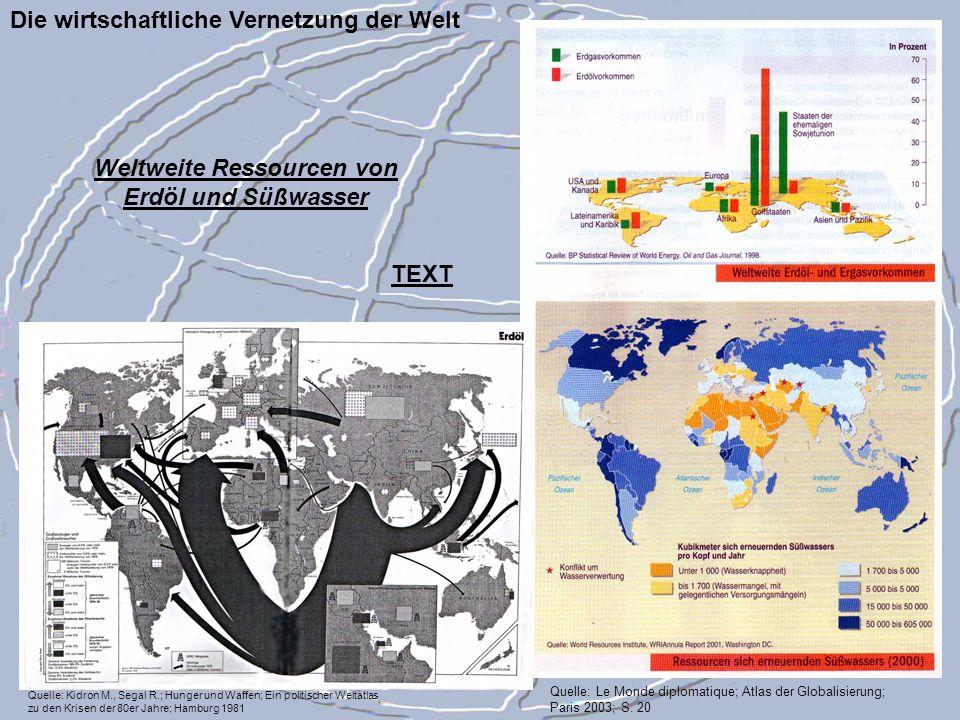 Weltweite Ressourcen von Erdöl und Süßwasser