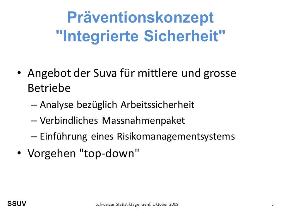 Präventionskonzept Integrierte Sicherheit