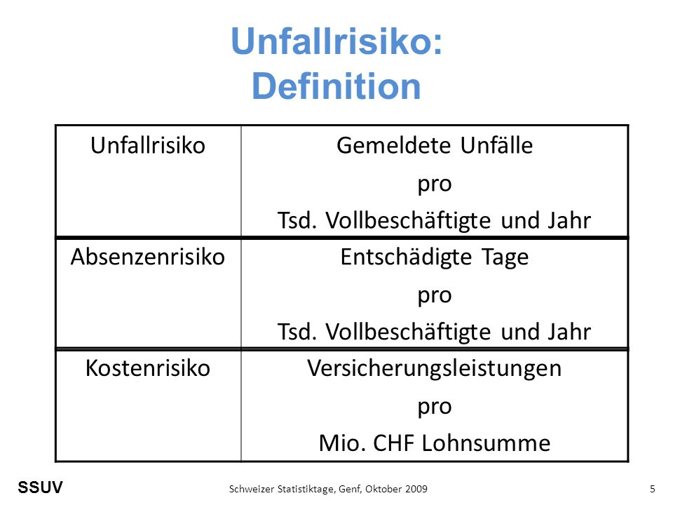 Unfallrisiko: Definition