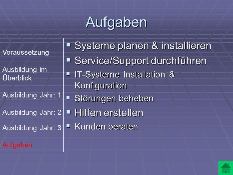 Aufgaben Systeme planen & installieren Service/Support durchführen