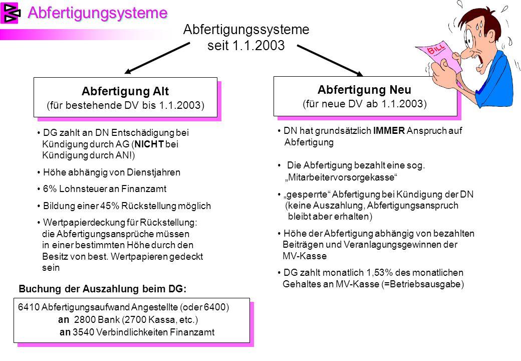 Abfertigungsysteme Abfertigungssysteme seit 1.1.2003