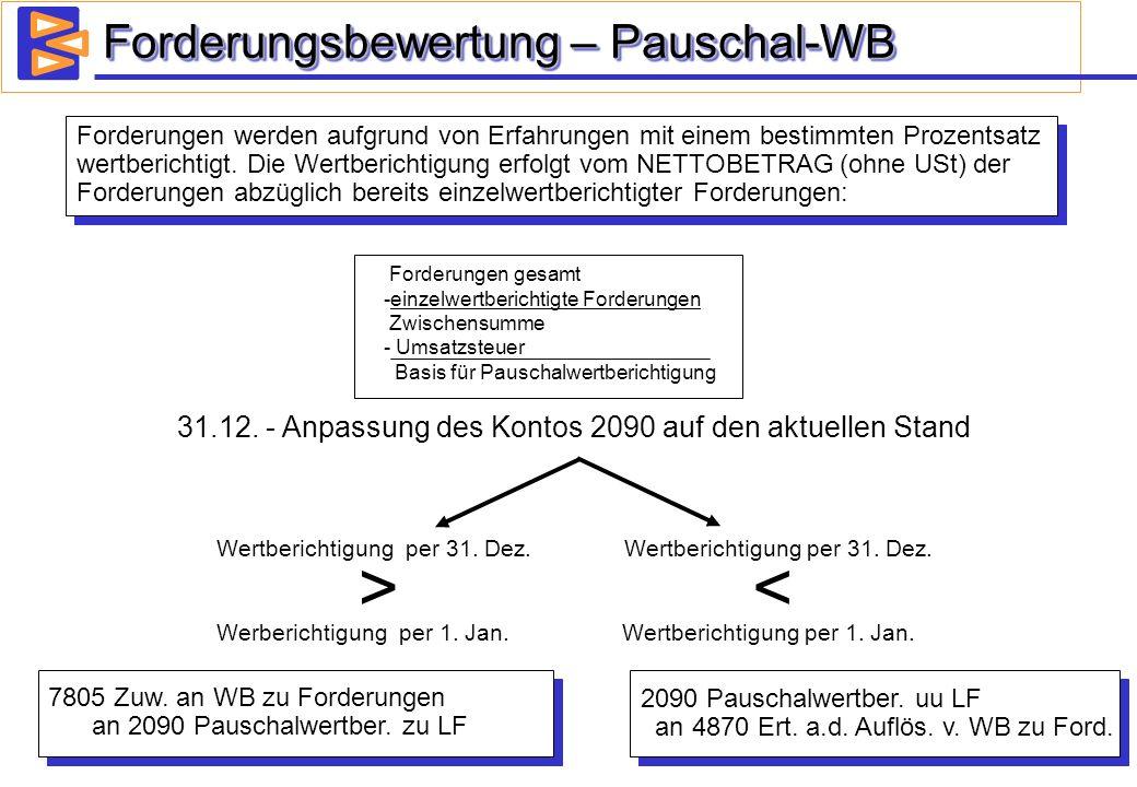 > < Forderungsbewertung – Pauschal-WB