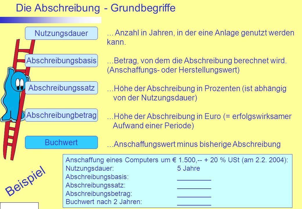 Beispiel Die Abschreibung - Grundbegriffe Nutzungsdauer
