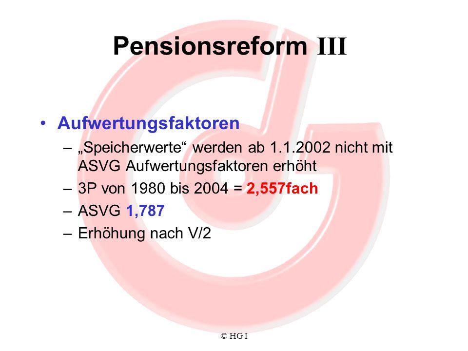 Pensionsreform III Aufwertungsfaktoren