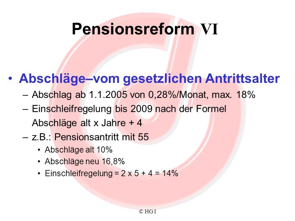 Pensionsreform VI Abschläge–vom gesetzlichen Antrittsalter