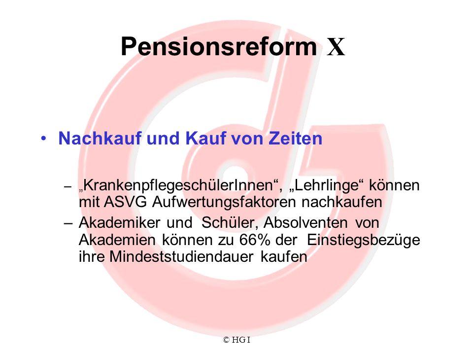 Pensionsreform X Nachkauf und Kauf von Zeiten