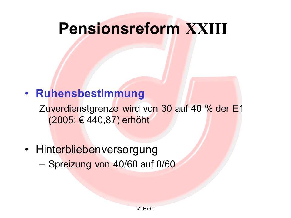 Pensionsreform XXIII Ruhensbestimmung Hinterbliebenversorgung