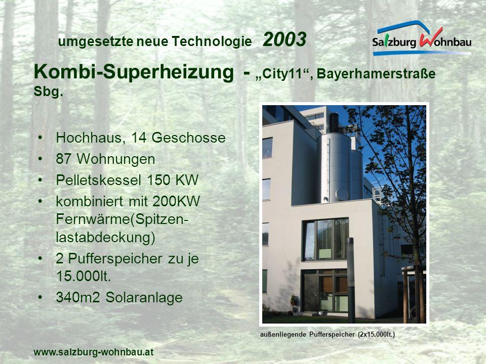 umgesetzte neue Technologie 2003