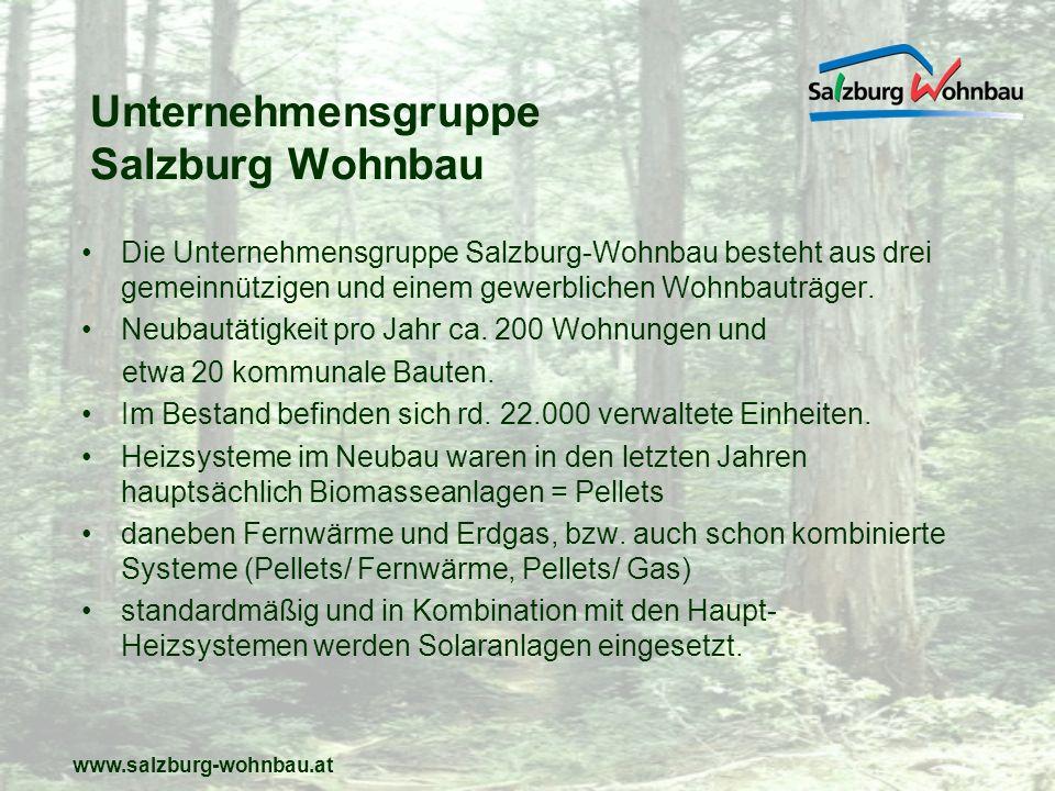 Unternehmensgruppe Salzburg Wohnbau