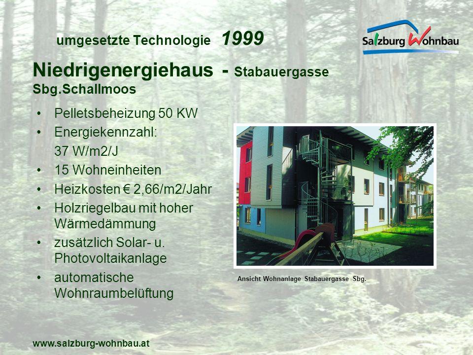 umgesetzte Technologie 1999