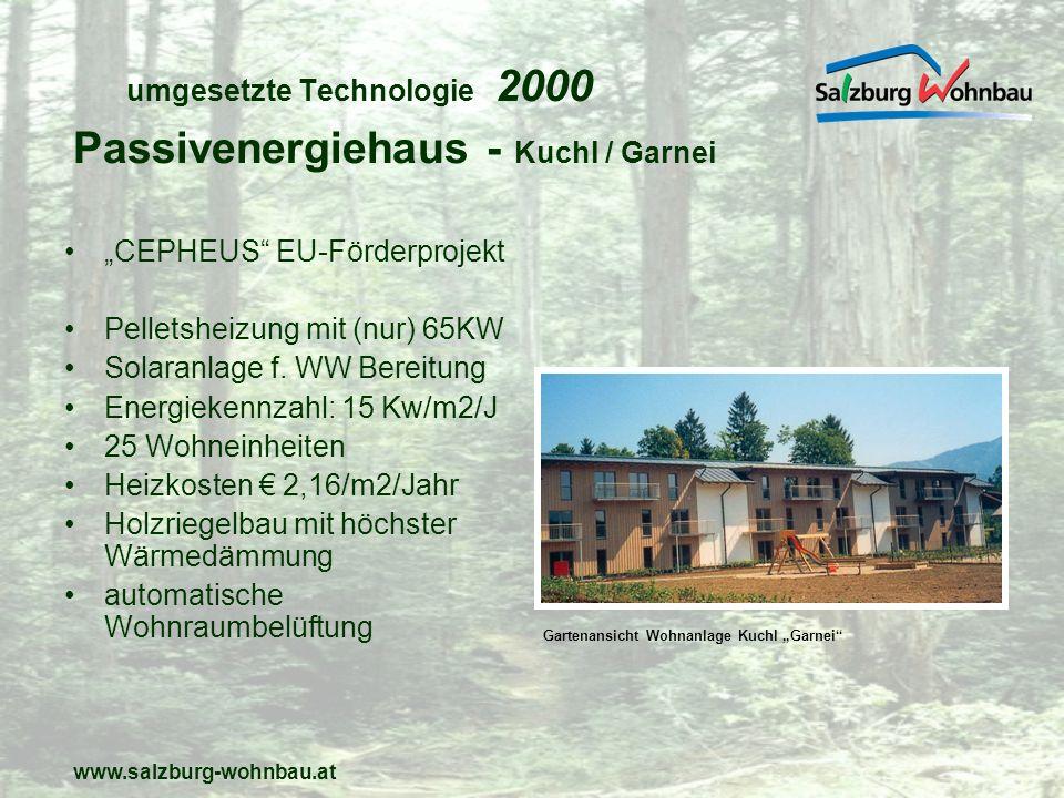 umgesetzte Technologie 2000