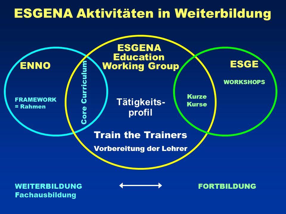 ESGENA Aktivitäten in Weiterbildung