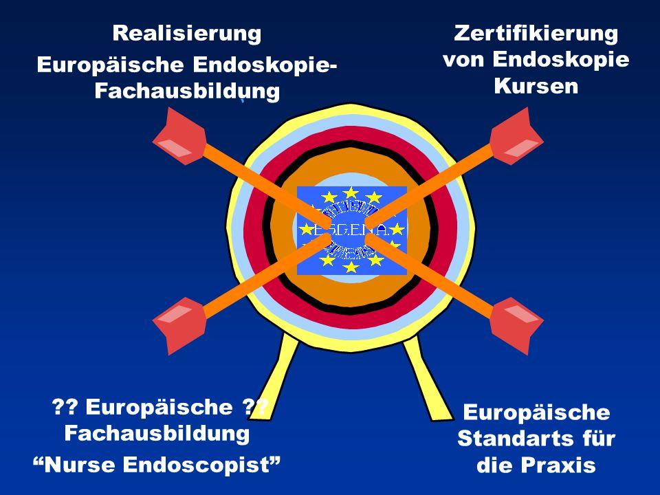 Europäische Endoskopie- Fachausbildung