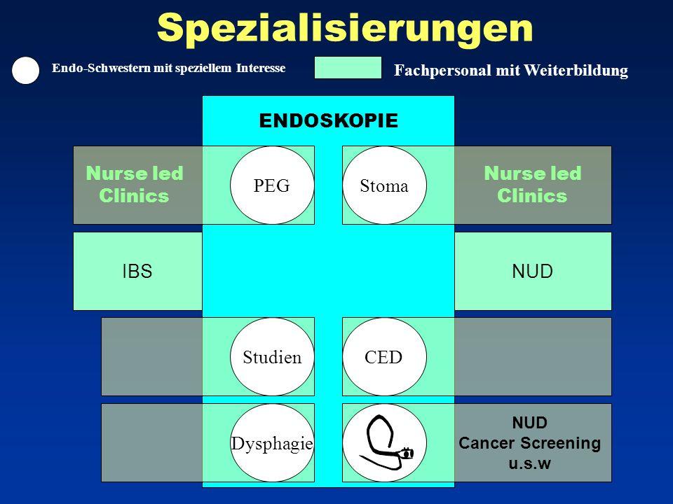 Spezialisierungen ENDOSKOPIE IBS Nurse led Clinics PEG Stoma Studien