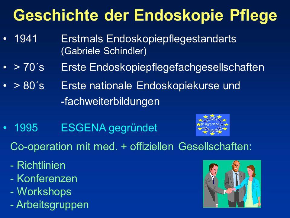 Geschichte der Endoskopie Pflege