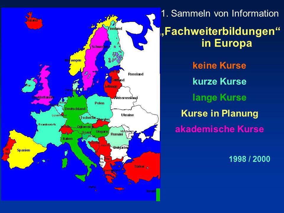 """""""Fachweiterbildungen in Europa"""