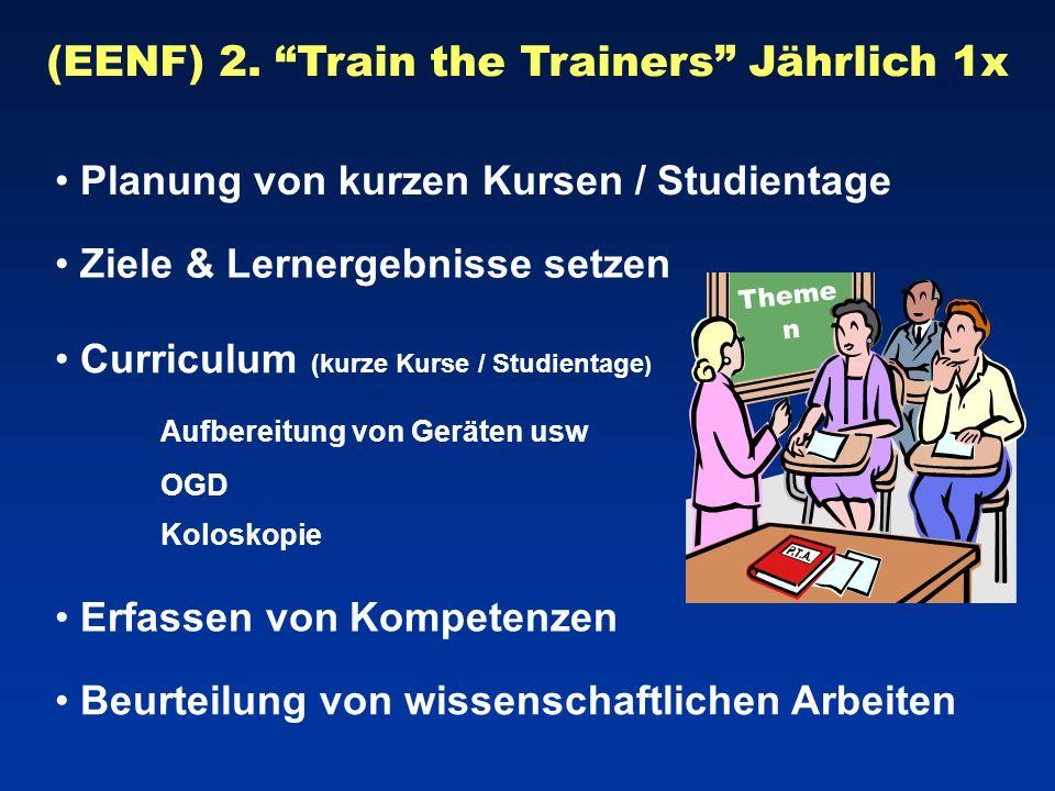 (EENF) 2. Train the Trainers Jährlich 1x