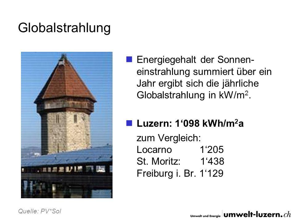 Globalstrahlung Energiegehalt der Sonnen-einstrahlung summiert über ein Jahr ergibt sich die jährliche Globalstrahlung in kW/m2.