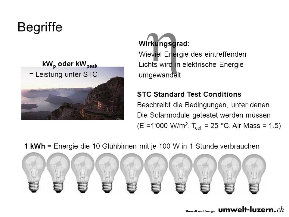 h Begriffe Wirkungsgrad: Wieviel Energie des eintreffenden