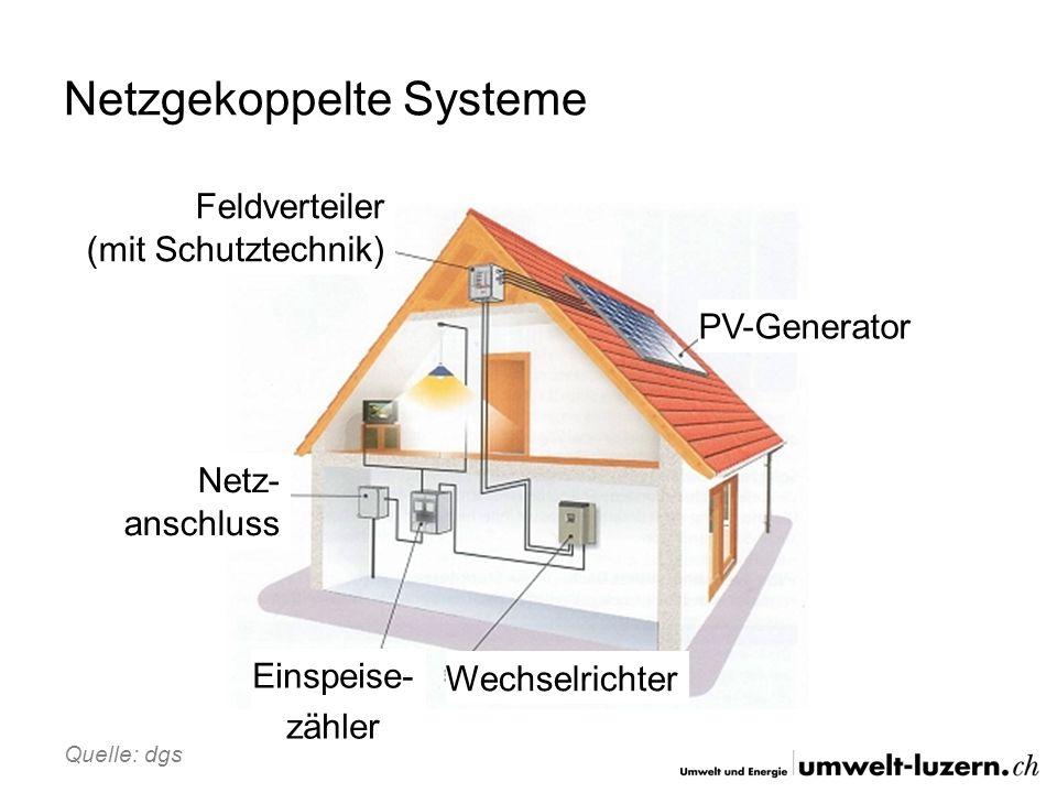 Netzgekoppelte Systeme