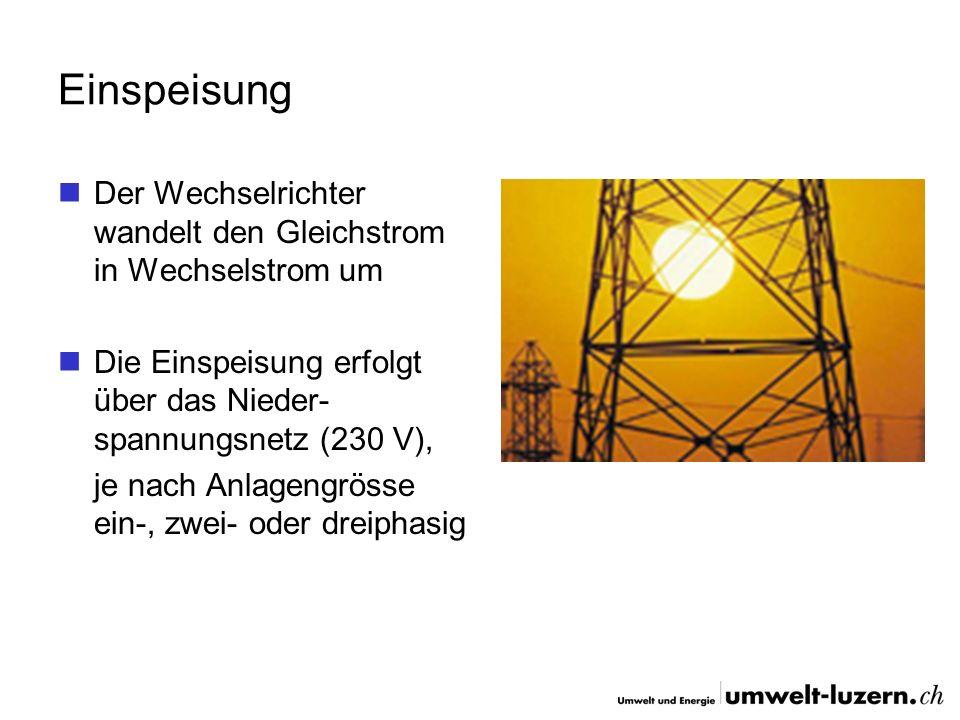 Einspeisung Der Wechselrichter wandelt den Gleichstrom in Wechselstrom um. Die Einspeisung erfolgt über das Nieder- spannungsnetz (230 V),