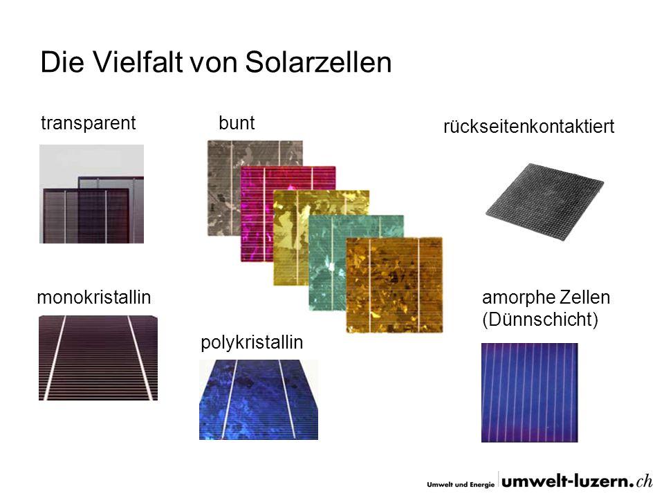 Die Vielfalt von Solarzellen