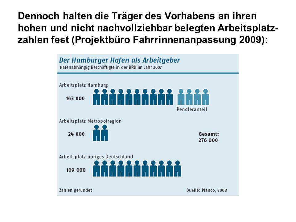 Dennoch halten die Träger des Vorhabens an ihren hohen und nicht nachvollziehbar belegten Arbeitsplatz-zahlen fest (Projektbüro Fahrrinnenanpassung 2009):