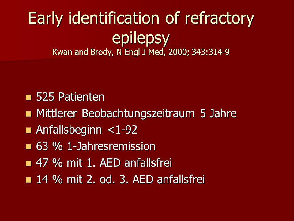 Early identification of refractory epilepsy Kwan and Brody, N Engl J Med, 2000; 343:314-9