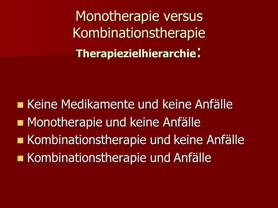 Monotherapie versus Kombinationstherapie Therapiezielhierarchie: