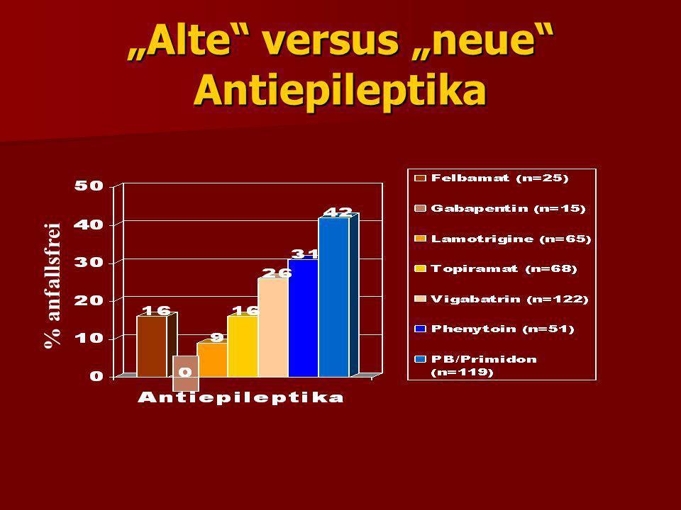 """Alte versus ""neue Antiepileptika"