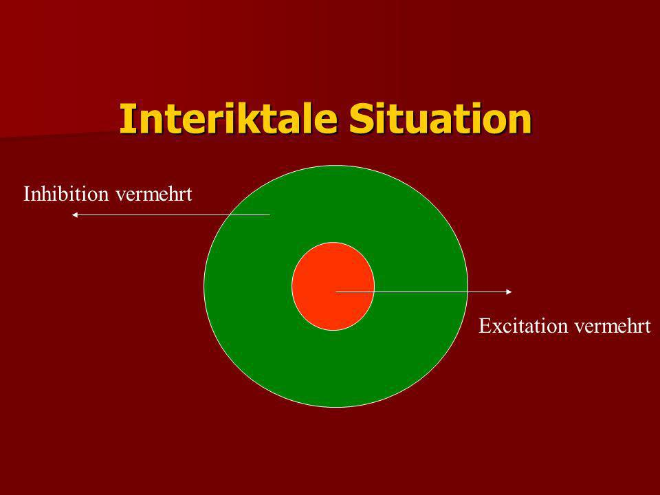 Interiktale Situation
