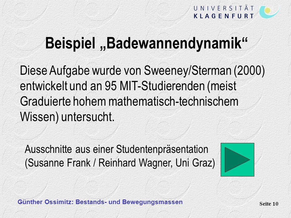 """Beispiel """"Badewannendynamik"""