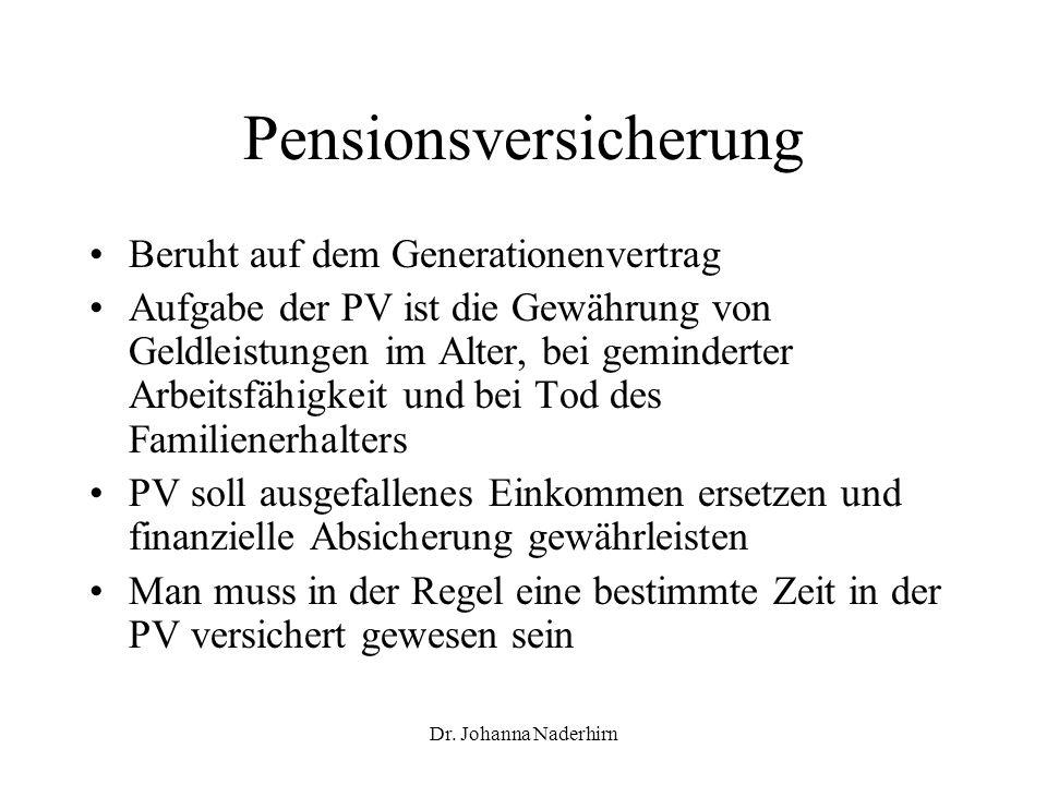 Pensionsversicherung