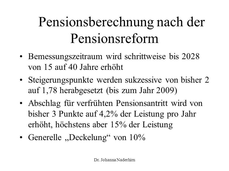 Pensionsberechnung nach der Pensionsreform