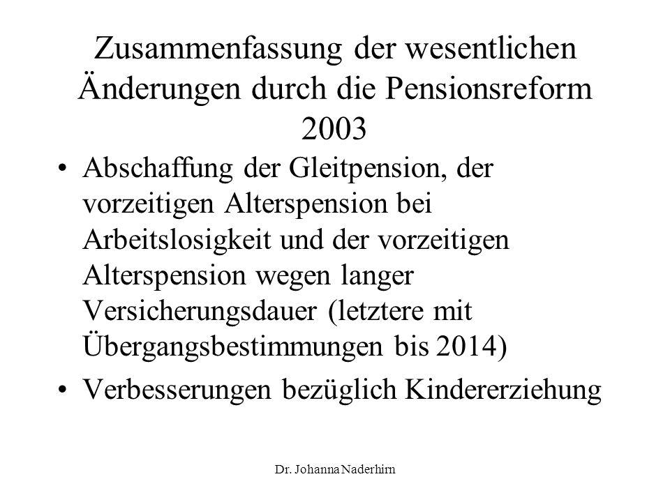 Zusammenfassung der wesentlichen Änderungen durch die Pensionsreform 2003