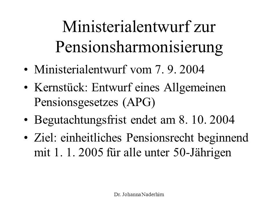 Ministerialentwurf zur Pensionsharmonisierung
