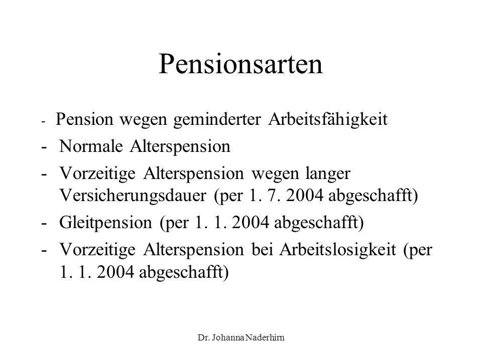 Pensionsarten Normale Alterspension