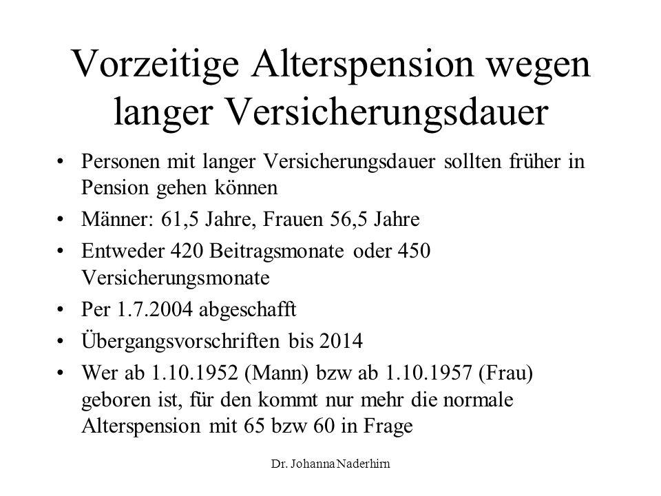 Vorzeitige Alterspension wegen langer Versicherungsdauer