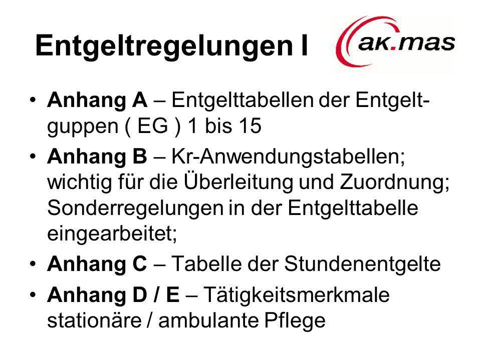 Entgeltregelungen I Anhang A – Entgelttabellen der Entgelt- guppen ( EG ) 1 bis 15.