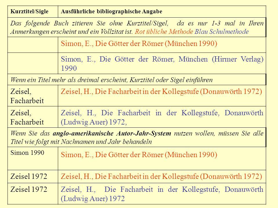 Simon, E., Die Götter der Römer (München 1990)