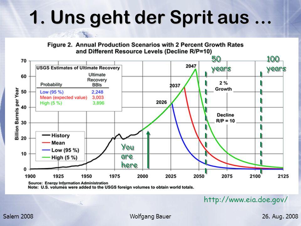 1. Uns geht der Sprit aus … http://www.eia.doe.gov/ 50 years 100 years