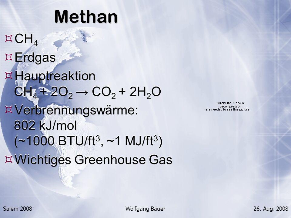 Methan CH4 Erdgas Hauptreaktion CH4 + 2O2 → CO2 + 2H2O