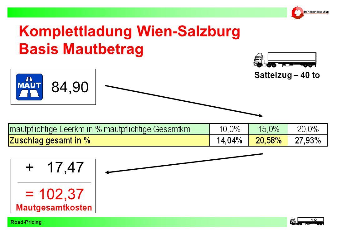 Komplettladung Wien-Salzburg Basis Mautbetrag