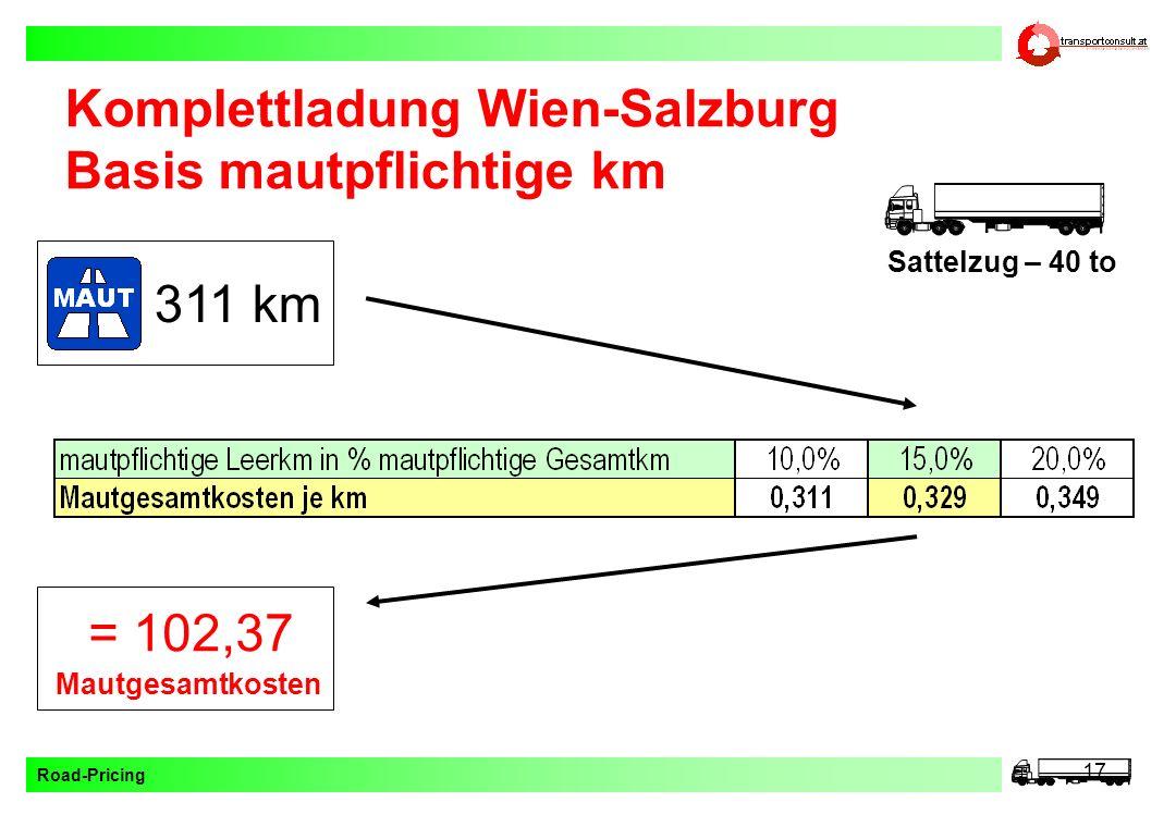 Komplettladung Wien-Salzburg Basis mautpflichtige km