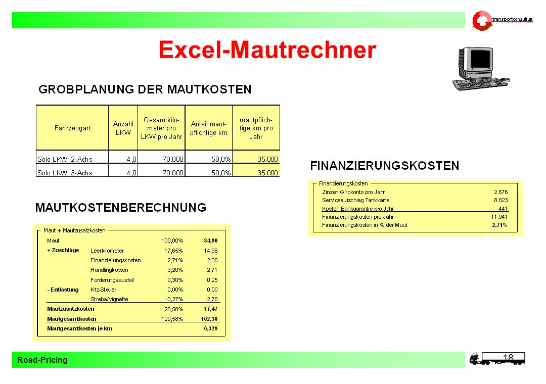 Excel-Mautrechner