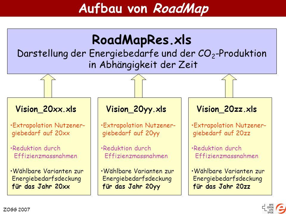 Aufbau von RoadMap RoadMapRes.xls