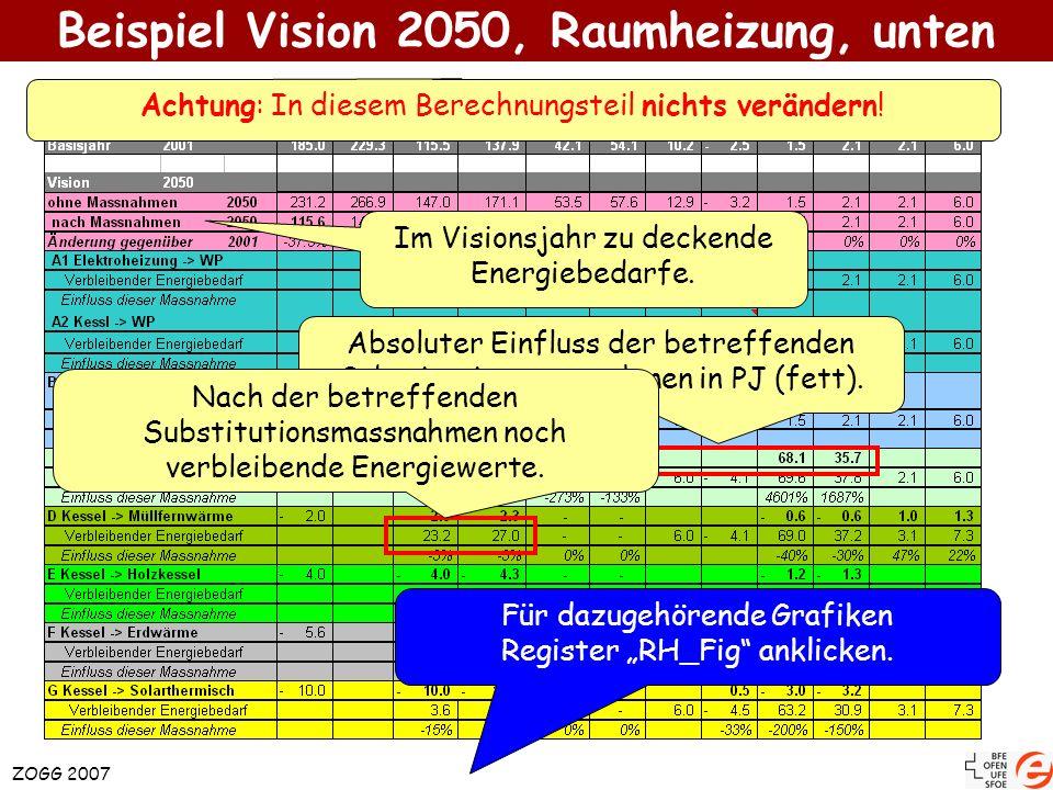 Beispiel Vision 2050, Raumheizung, unten