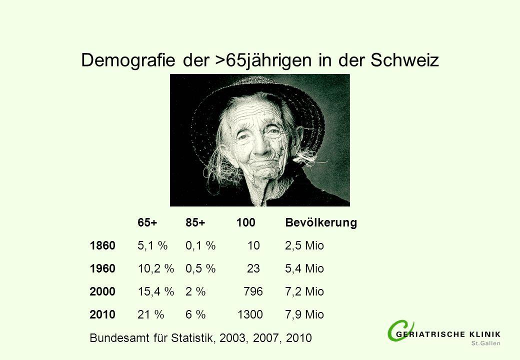 Demografie der >65jährigen in der Schweiz