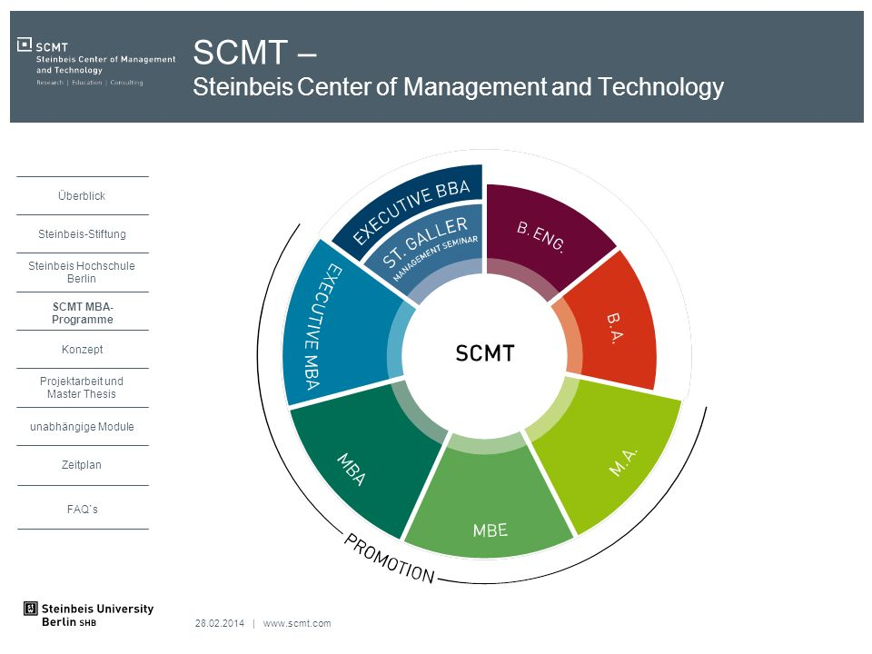 SCMT – Steinbeis Center of Management and Technology